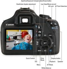 """For Dummies"" cheat sheet for Canon Rebel T3, with links to other T3 for Dummies articles"