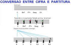 Musicadouro: Aula - Partitura para Violão e baixo!
