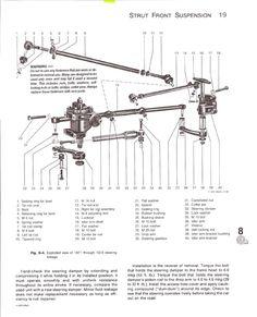71 VW T3 wiring diagram Ruthie Pinterest Vw