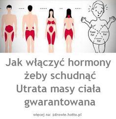 """NIE DZIAŁA SPOSÓB NA ODCHUDZANIE pt. """"Więcej ćwiczyć a mniej jeść"""", gdyż zakłóca gospodarkę hormonalną a bez właściwej pracy hormonów nie można schudnąć !!!  Oto proste metody aktywacji hormonów na przyspieszenie metabolizmu i odchudzania.  Proces odchudzania często Health Quiz, Health Diet, Health Fitness, Herbal Remedies, Natural Remedies, Health Insurance Cost, Essential Oils For Sleep, Donia, Keto Diet For Beginners"""