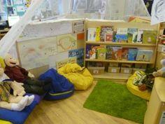 EYFS Learning Environment