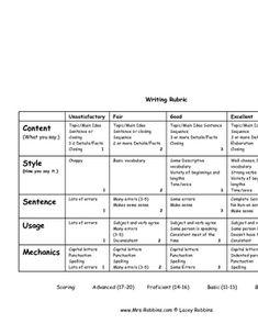 Writing Rubric 2nd Grade