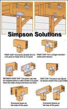 Shed Design, Deck Design, Building A Shed, Building Plans, Deck Posts, Deck Construction, Camper Renovation, Diy Deck, Decks And Porches