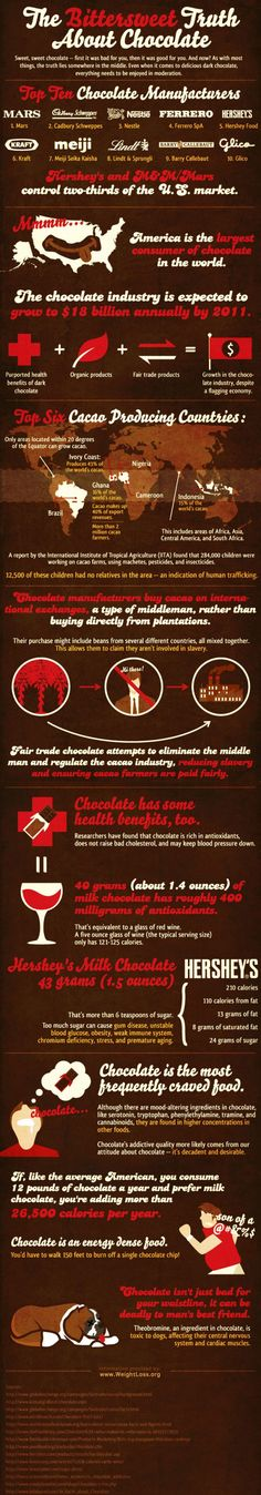 Sweet, sweet Chocolate - first it was bad for you, then it was good for you. And now? As with most things, the truth lies somewhere in the middle. Even when it comes to delicious dark chocolate, everything needs to be enjoyed in moderation. - Infographic