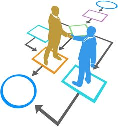 Blog | How to pick the right business partner