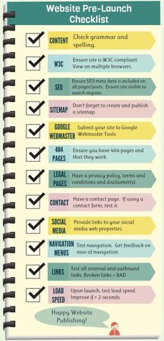 Checklist lancement site web.