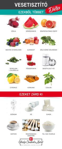 Health And Nutrition, Doterra, Life Hacks, Food, Essen, Meals, Yemek, Lifehacks, Eten