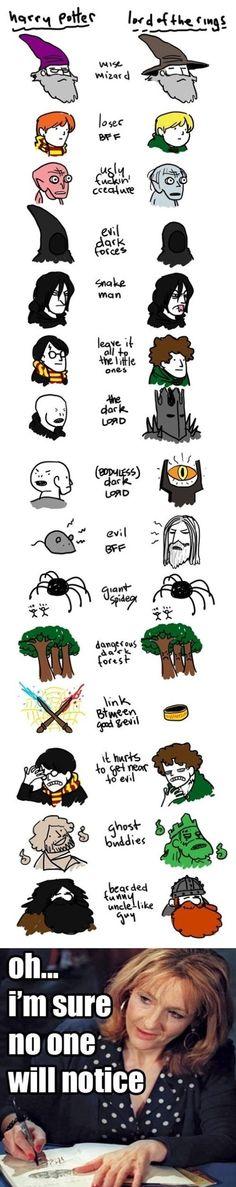 Harry Potter vs. Lord of the rings - www.meme-lol.com