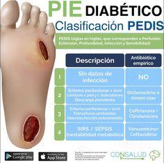 fotos de llagas de diabetes tipo 2
