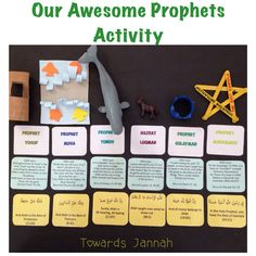 Our Awesome Prophets activity Ramadan Activities, History Activities, Activities For Kids, Learning Objectives, Learning Resources, Teaching Kids, Kids Learning, Eid Ramadan, Islam For Kids