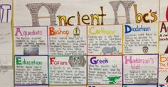 During out study of Ancient Rome, students were to keep a list of vocabulary words that could be used to make an ABC vocabulary poster. List Of Vocabulary Words, 6th Grade Social Studies, Ancient Rome, Teaching Tools, Evans, School Ideas, Holland, Amsterdam, Back To School