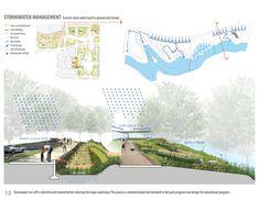 Ningbo Eco-Corridor - km Living Filter Landscape Architecture Design, Architecture Graphics, Landscape Plans, Urban Landscape, Sponge City, Olympia, Sustainability Projects, Terraced Landscaping, Urban Heat Island