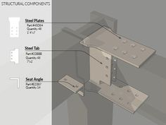 A study of how steel buildings are put together. Hip Roof Design, House Design, Deck Framing, Steel Structure Buildings, Concrete Footings, Load Bearing Wall, Steel Deck, General Construction, Steel Detail
