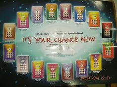 PYRA CARDS FOR HEALTH, WEALTH AND PROSPERITY
