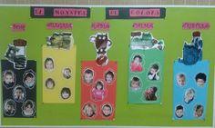 Mural de les Emocions a partir del conte El monstre dels colors Self Regulation, Classroom Rules, Feelings And Emotions, Adult Crafts, Color Activities, Toddler Preschool, Monster, Learning Spanish, Quilt Patterns