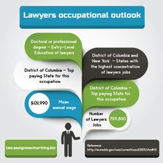 http://law.assignmentwriting.biz/