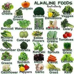 Alkaline Diet and Cancer - Cancer Cells Cannot Live In An Alkaline Environment. been drinking alkaline water for over a year now! Cabbage Flowers, Green Cabbage, Calendula Benefits, Matcha Benefits, Wild Lettuce, Barley Grass, Cancer Fighting Foods, Wheat Grass, Natural Remedies