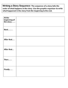 Free Story Sequence Graphic OrganizerStory Map (Beginning, Middle, End) Graphic Organizer...