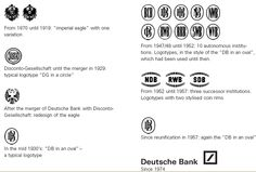 Deutsche Bank Logo Evolution