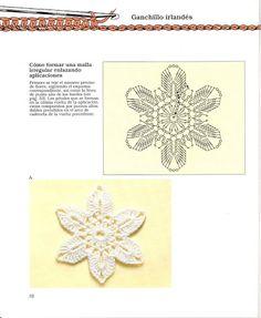 Iniciación al ganchillo_03 - nany.crochet - Picasa Web Albums