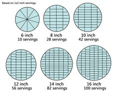 Round Cake Serving Guide/Chart