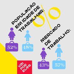 Deixa o trabalho pra quem sabe! 💪 Você sabia que o Brasil apresenta um número maior de mulheres capacitadas para o trabalho? O problema é que esse número não está refletido no mercado de trabalho, que atualmente é majoritariamente dominado por homens. Vamos juntas entender essa questão e encontrar maneiras de driblar esses dados? #VaiPorElas Myla, Billie Eilish, Naruto, English, Funny Tweets, Good Morning Photos, Romanticism, Inspiration Quotes, Women