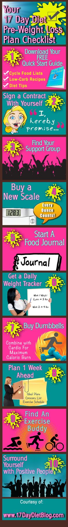 Your 17 Day Diet Pre-Weight Loss Plan Checklist Just in Time for the New Year!  Go here for your FREE checklist DOWNLOAD: http://www.17daydietblog.com/your-17-day-diet-pre-weight-loss-plan-checklist/ #17DayDiet #NewYearWeightLossGoal