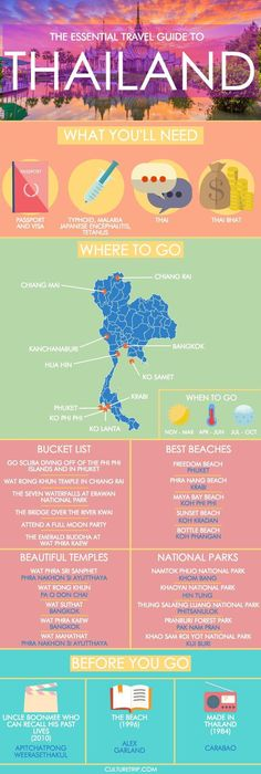 Your Essential Travel Guide to Thailand (Infographic) Guide de voyage essentiel pour la Thaïlande (infographie) Thailand Adventure, Thailand Travel Guide, Visit Thailand, Adventure Travel, Thailand Vacation, Backpacking Thailand, Bangkok Thailand, Thailand Tour Guide, Food Thailand