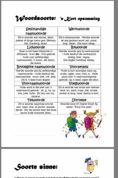 Grade 6 Online Afrikaans Worksheets, werkwoorde. For more