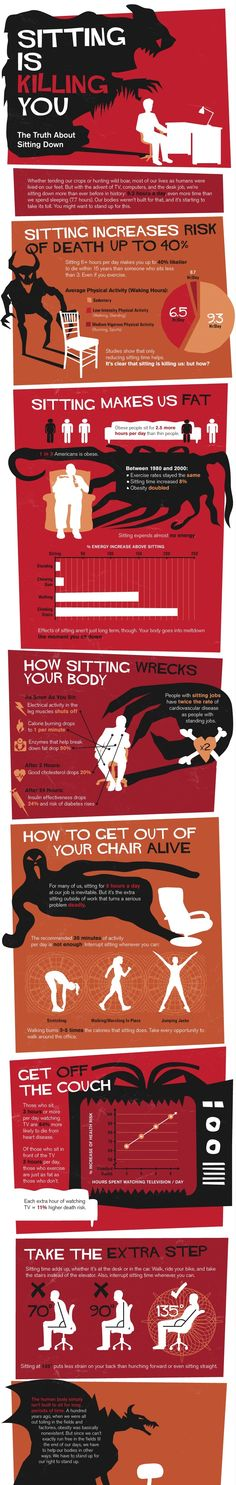 The reasons why sitting is killing you. Sitting increases your risk of early death by 40% - move your body