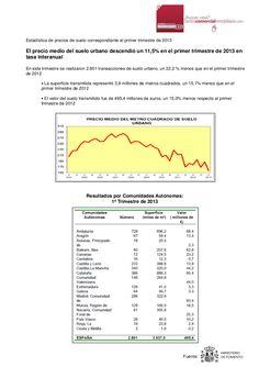 El precio medio del suelo urbano descendió un 11,5% en el primer trimestre de 2013 en tasa interanual. Vía Ministerio de Fomento