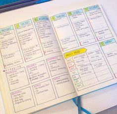 Bullet Journal Weekly Spread - A ton of photos for ideas and inspiration