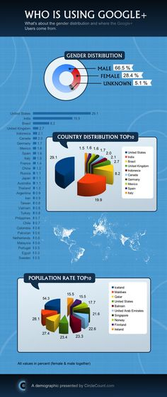Who-is-using-google-plus-infographic-by-country