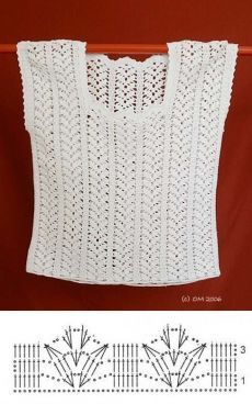 Crochet Shell Stitch and Mesh – detailed description and crochet chart crochet Débardeurs Au Crochet, Pull Crochet, Gilet Crochet, Crochet Shell Stitch, Crochet Diagram, Crochet Chart, Crochet Cardigan, Free Crochet, Cardigan Pattern