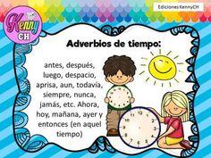 10 Ideas De Los Adverbios Adverbios Imagenes Educativas Materiales Didacticos