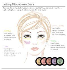 Como usar corretivos coloridos. #makeup101