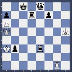 Chess & Strategy daily puzzle. White to play and mate in 5 moves. How should white proceed? Solution on http://www.echecs-et-strategie.fr/2012/05/echecs-les-blancs-matent-en-5-coups_19.html  Oldrich Duras 1-0 NN (1910)