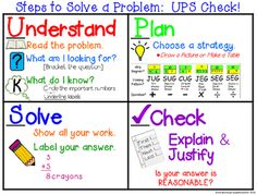These Anchor Chart posters can be used to hang up for reference when students need to remember the steps to solving a word problem using UPS Check.  I changed the Thinking Patterns in June, and these posters reflect those changes.  I have more information about UPS Check  and the new Thinking Pattern and Strip diagrams on my blog:  www.topoftxteacher.blogspot.com  We use this process to solve a daily word problem that is a part of my series called Texas Tornado Spiral Review.