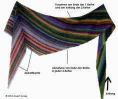 Linus - bunte-wolle handgefärbte Naturgarne und Handstrickdesign