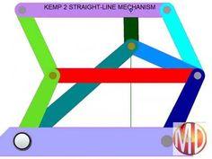 Straight-Line Mechanisms - YouTube