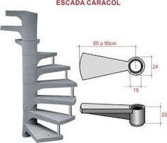 Resultado de imagem para projeto escada caracol