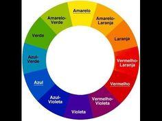 Aprenda a utilizar a estrela da colorimetria capilar