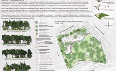 Kujawskie Zacisze – plansza nr 1 Graphic Design, 3d, Garden, Projects, Log Projects, Garten, Blue Prints, Lawn And Garden, Gardens