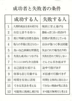 Success and failure conditions- 成功者と失敗者の条件 Success and failure conditions -