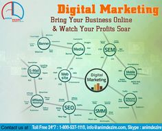 Bring your business online and watch your profit  soars