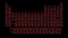 Tabla periodica dinamica en ingles tabla periodica tabla periodica tabla periodica dinamica hdtabla periodica tabla periodica completa tabla periodica elementos urtaz Choice Image