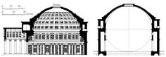 Cross-section drawing of the Pantheon, Rome. This shows how a perfect sphere would fit inside.