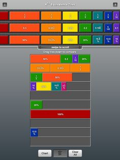 Free math app for exploring number equivalence - compare fractions, decimals, and percents!