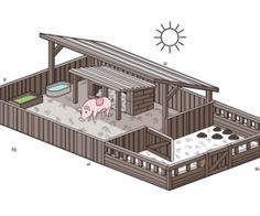 How to Set up a Pig Pen