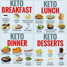 What is you eat everyday upon the ketogenic diet plan?, get the most practical and most horrible ketogenic meals to fill upon, along with brilliant variety. #Ketodietforbeginners